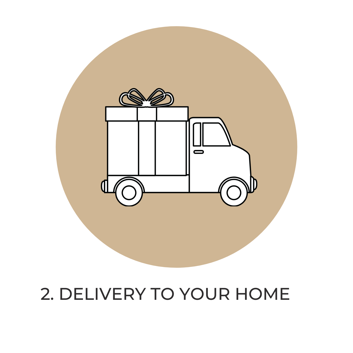 DELIVERY TO YOUR HOME
